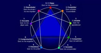 Personality Enneagram and Enneatypes: What Are They?