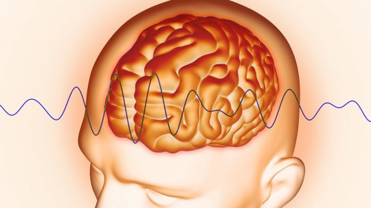 Types of brain waves: Delta
